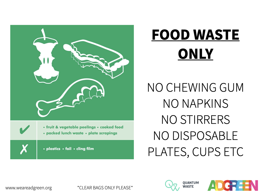 Quantum Waste: Food Waste