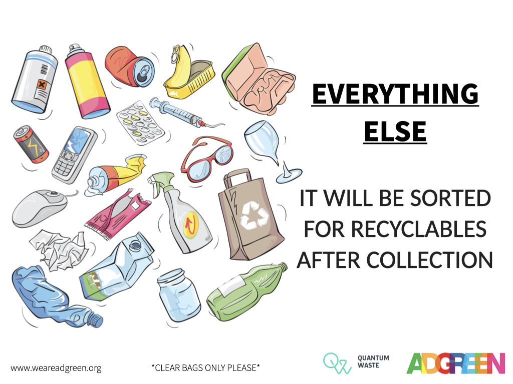 Quantum Waste: Everything Else